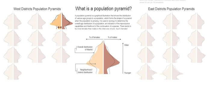 BsAn pyramid